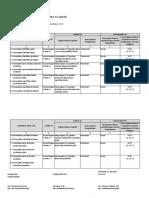 1.1 Analisis Keterkaitan KJJ-1