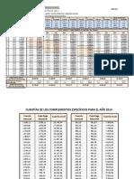 2014 Retribuciones del personal funcionario.pdf