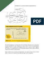 El ciclo de la experiencia y mecanismos de resistencia