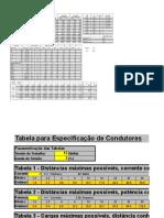Tabela Dimensionamento Instalações elétricas