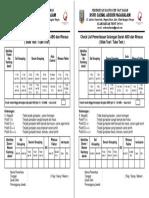 Form Checklist Pemeriksaan Golongan Darah Abo Dan Rhesus Metode Slide Dan Tabung