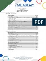 nk12-softwaredev2019.pdf