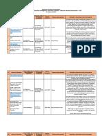 Planeación Fuentes de Financiacion UTP JULIO 2019