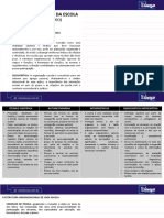 LIBANÊO - ORGANIZAÇÃO E GESTÃO DA ESCOLA - CAPÍTULOS 6, 7 E 14.pdf