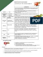 Alimentacion Saludable 2 (2) (3)