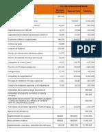 PMA de 06 Presupuesto Anual