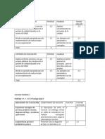 Criterios de Evaluación Mcont