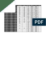 Catalogo de Medidas Atualizado