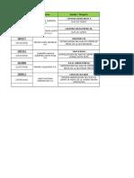 Pcm en Evaluación