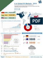 IEA-PVPS_T1_35_Snapshot2019-Infographic (1)