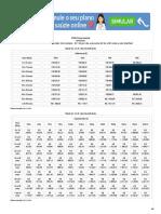 Tabela Plano de Saude Empresarial Bradesco Interior 1 Opcional a Partir de 3 Vidas Com 1 Titular Sp