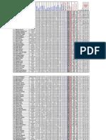 Classificació 2019 Jugadors 11m (14).pdf
