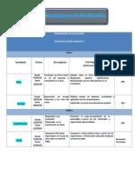 Cronograma Modulo II Componente (1)