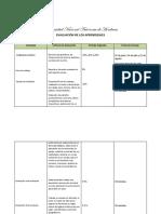 Evaluacion de Los Aprenidizaje 2do Periodo 2019 (1)