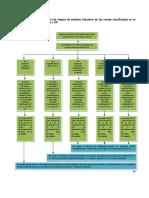 PDF Analisis Tributario Rentas Calificadas