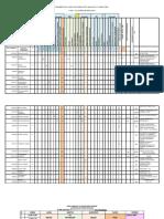 Distribucion Areas de Formación 2019-2020 Ana Ma. de Delgado