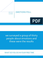 Emotions poll.pptx