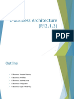 Oracle eBusiness Suite Architecture
