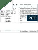 planeacion de religion 1 periodo cuarto periodo.docx