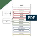 Esquema de Investigacion.pdf