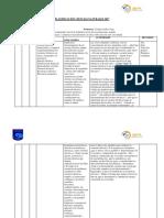 Planificacion 8A Ciencias Unidad 3