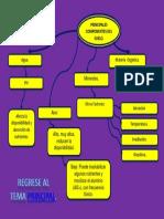 Principales componentes del suelo.pptx