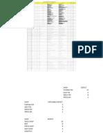 Customer Complaints Verifiction Check Sheet - Tracking 2017-2018