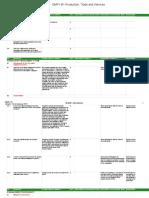 Checklist Gmpplus b1 en 20170701