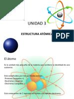 Estructura Atomica (1A PARTE)