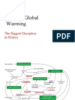 Human Caused Climate Change