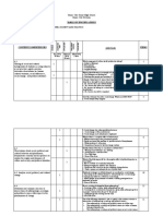 Table of Specs - UCSP 1st quarter.docx