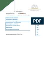 Resultados Sector Público - Junio 2019
