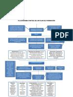 405821100-Flujograma-Plan-de-formacion-ACTIVIDAD-8-docx.docx