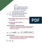Consulta de Las Formulas de Fresasdo