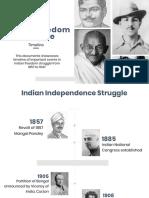 Indian Freedom Struggle Timeline