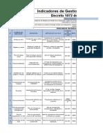 Indicadores Resol 0312 2019