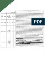 Safe Schools Spreadsheet - Combined