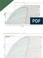 diagramme P-H froid industriel.pdf