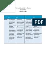 3 curriculummap