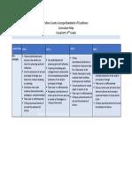 4 curriculum map
