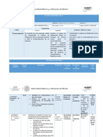 PLANEACION DIDACTICA UNIDAD 2 Administracion de Las Operaciones
