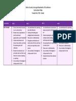 5 curriculummap