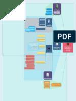 Mapa Conceptual Tema 4 Dieguito