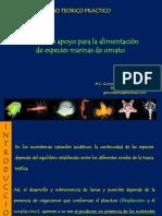 2009 Martinez Cultivos de Apoyo Para La Alimentacion de Especies de Ornato