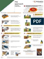 ESLT_Posters_Progressive lifting_EN_3.pdf