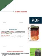 Edafologia 11 Perfil Del Suelo - 2018-II-1