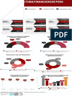 Infografia-PerúIF-Mayo2019
