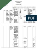 Curriculum Map 7 2019 2020
