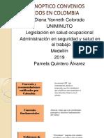 Cuadro Sinoptico Convenios Ratificados en Colombia