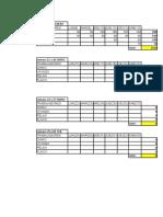 Costo Por Partida Cipreses i17